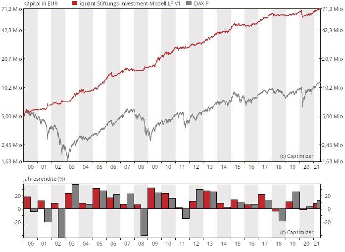 iq StockInvestor Germany